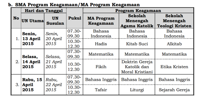 JADWAL UJIAN NASIONAL Tahun Pelajaran 2014/2015 LENGKAP
